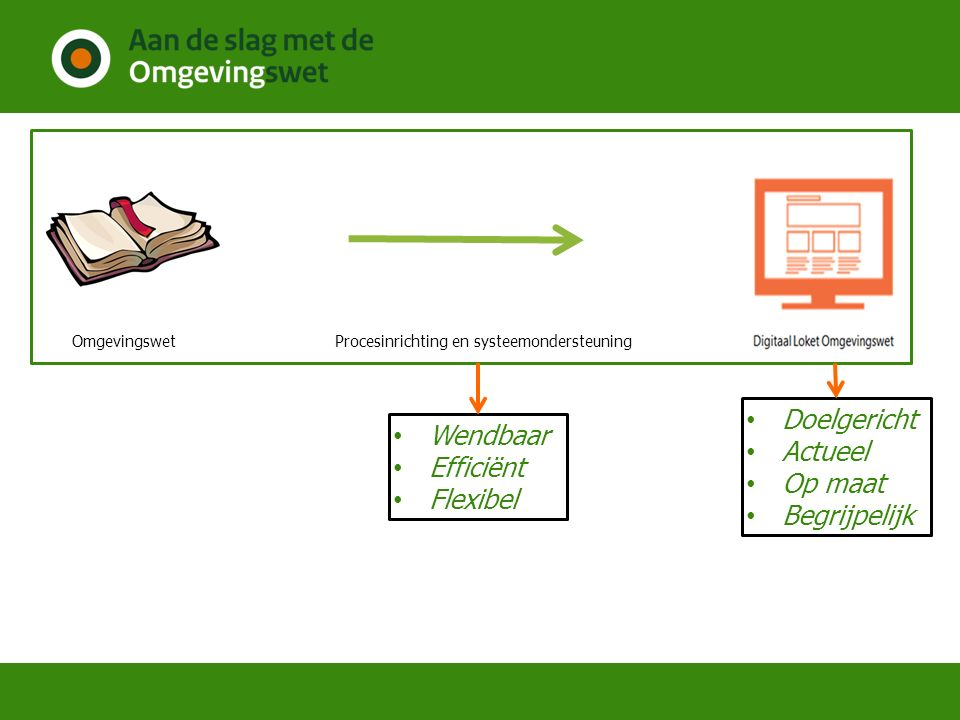 Procesinrichting en systeemondersteuning