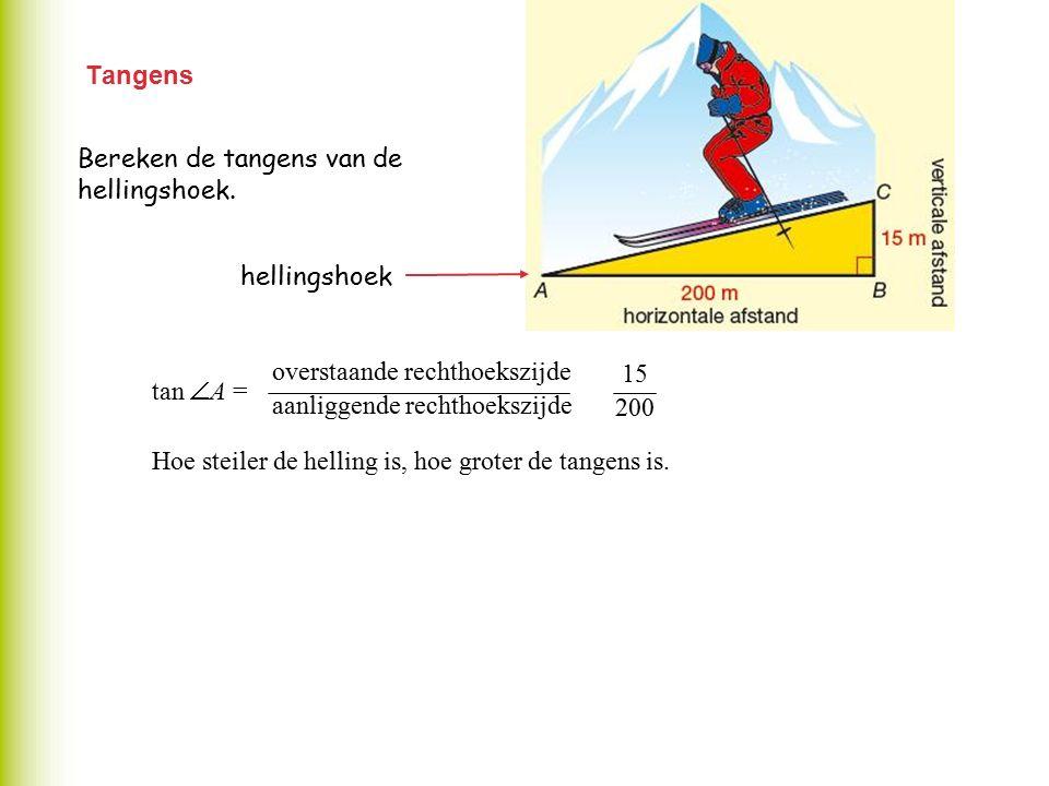 Tangens Bereken de tangens van de hellingshoek. hellingshoek. tan A = = = 0,075.