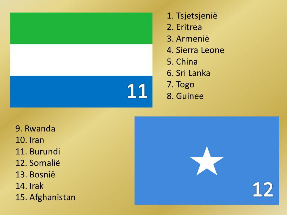 11 12 1. Tsjetsjenië 2. Eritrea 3. Armenië 4. Sierra Leone 5. China