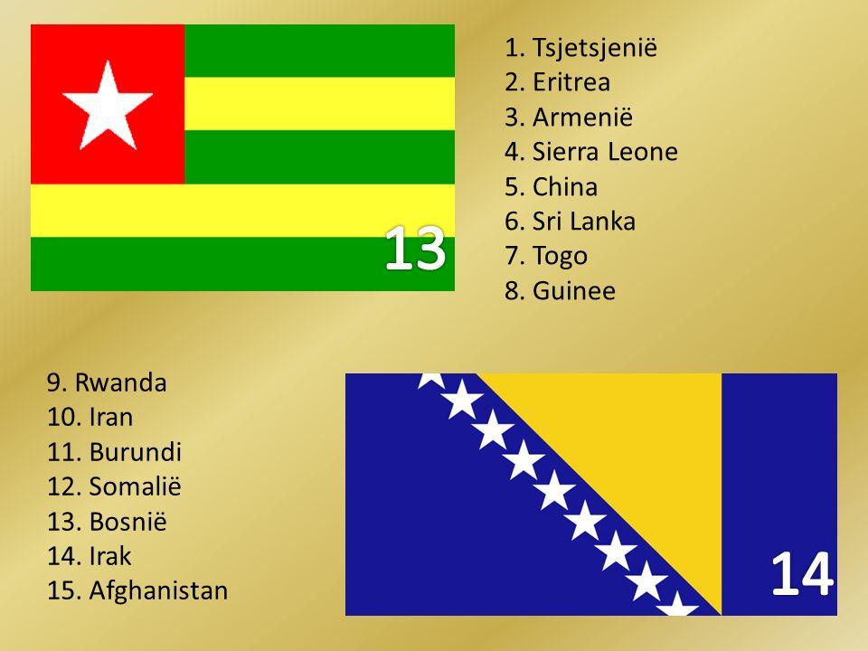 13 14 1. Tsjetsjenië 2. Eritrea 3. Armenië 4. Sierra Leone 5. China