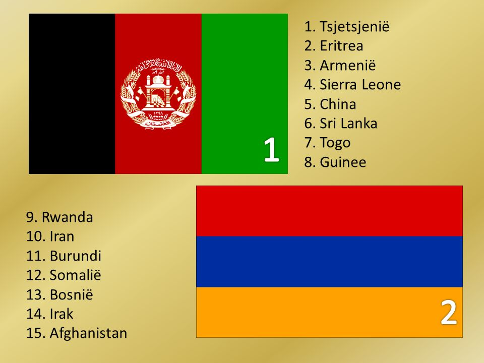 1 2 1. Tsjetsjenië 2. Eritrea 3. Armenië 4. Sierra Leone 5. China