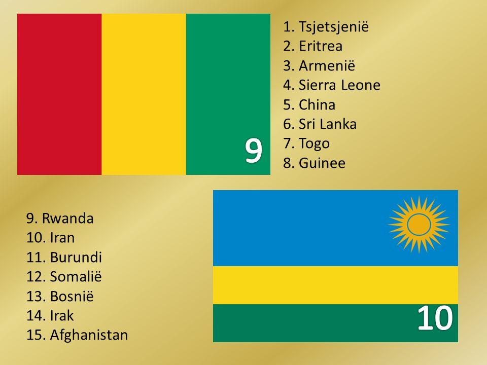 9 10 1. Tsjetsjenië 2. Eritrea 3. Armenië 4. Sierra Leone 5. China