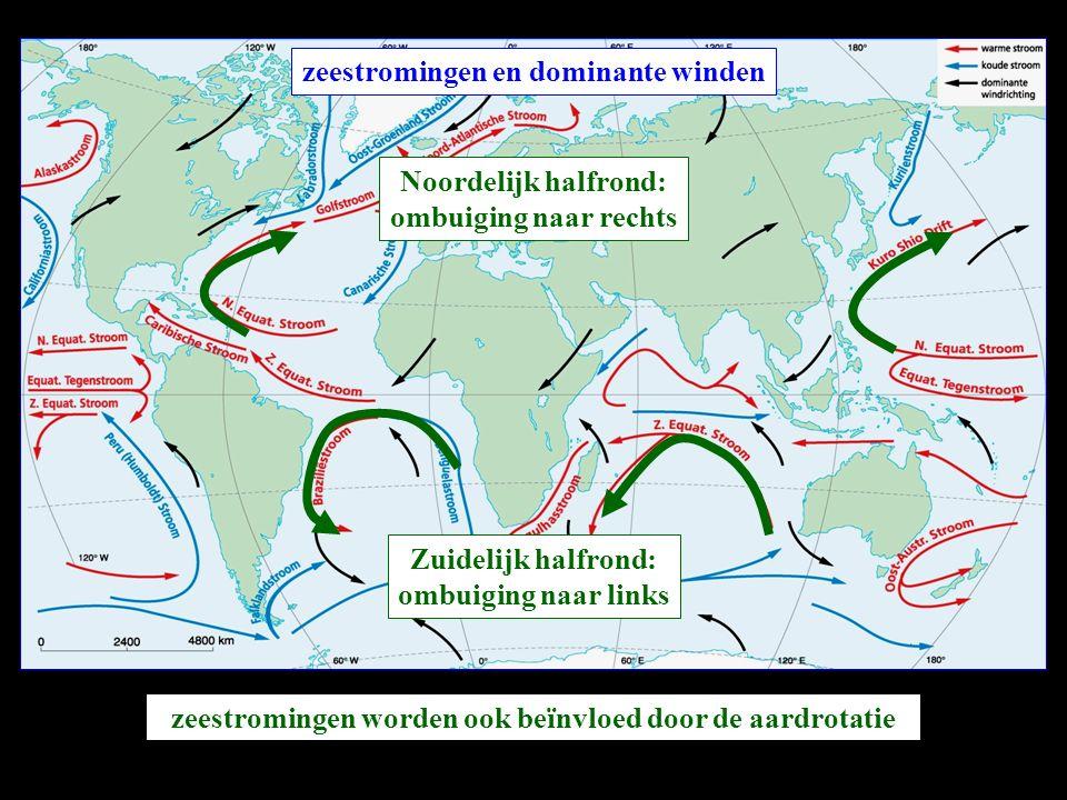 zeestromingen worden ook beïnvloed door de aardrotatie