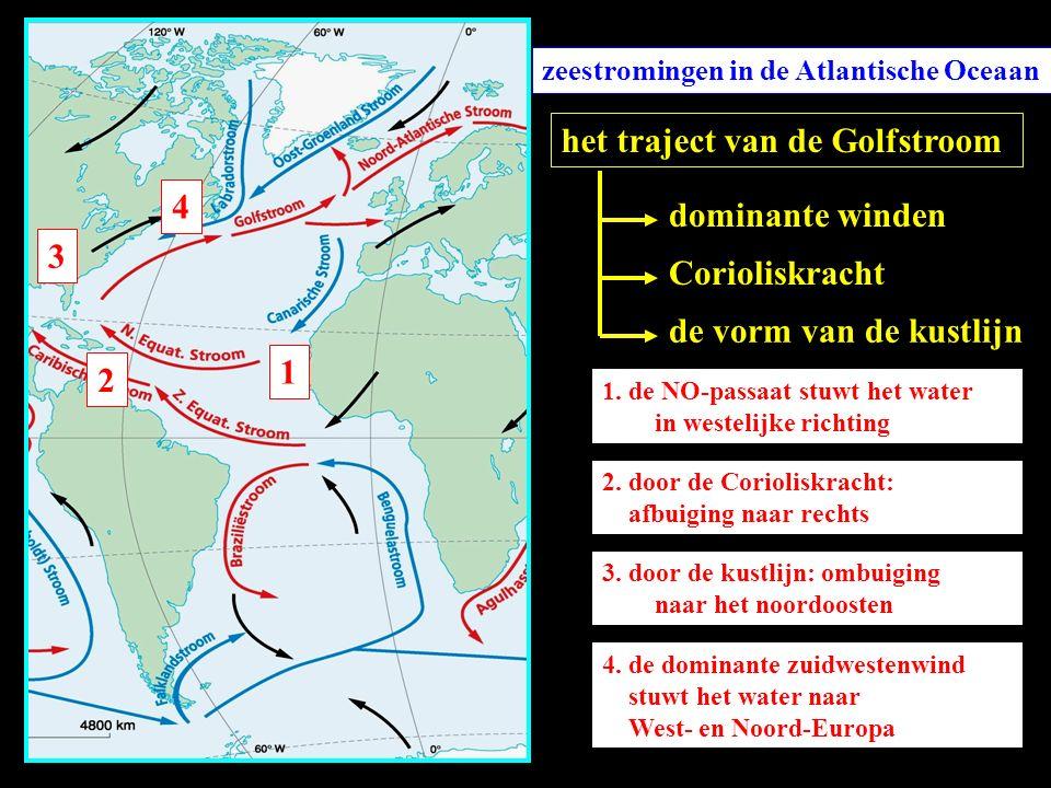 het traject van de Golfstroom