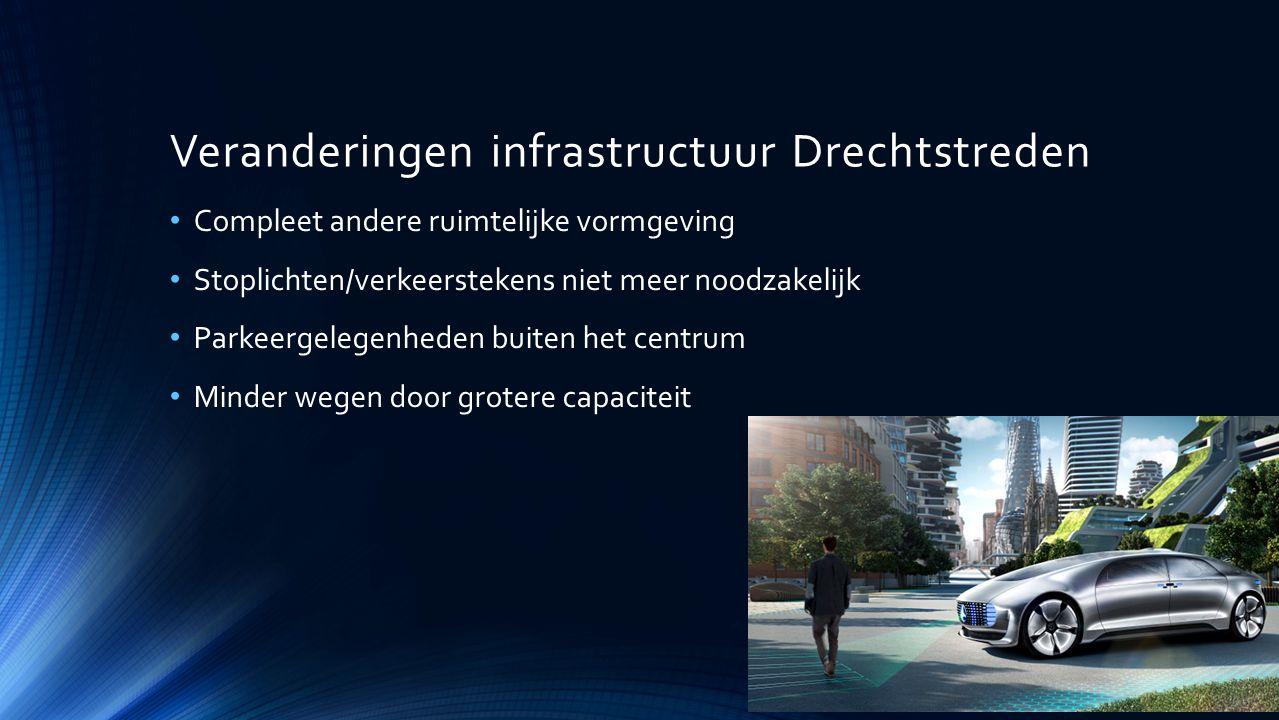 Veranderingen infrastructuur Drechtstreden