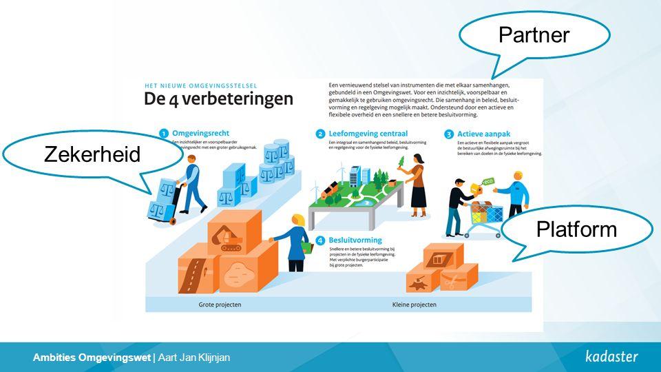 Partner Zekerheid Platform