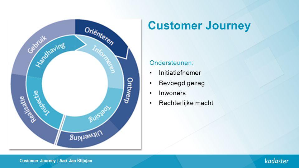 Customer Journey Ondersteunen: Initiatiefnemer Bevoegd gezag Inwoners