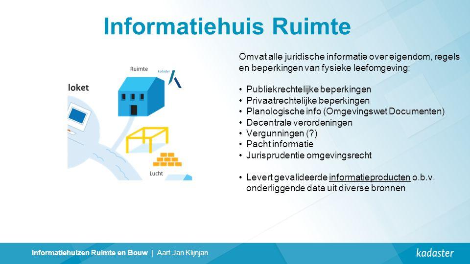 Informatiehuis Ruimte