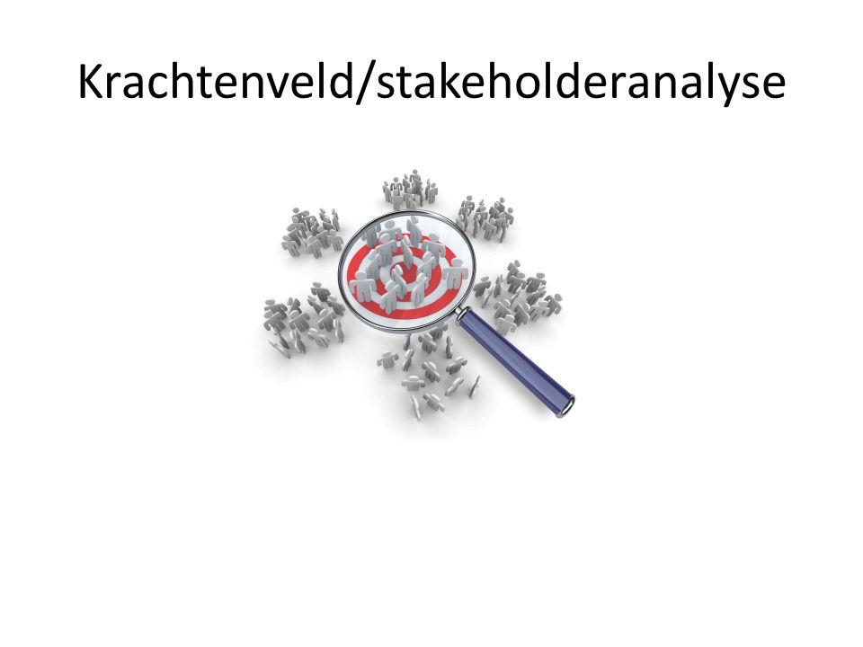 Krachtenveld/stakeholderanalyse