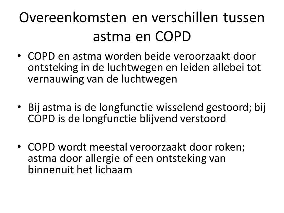 Overeenkomsten en verschillen tussen astma en COPD