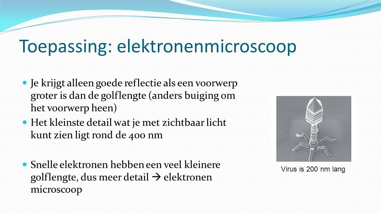 Toepassing: elektronenmicroscoop