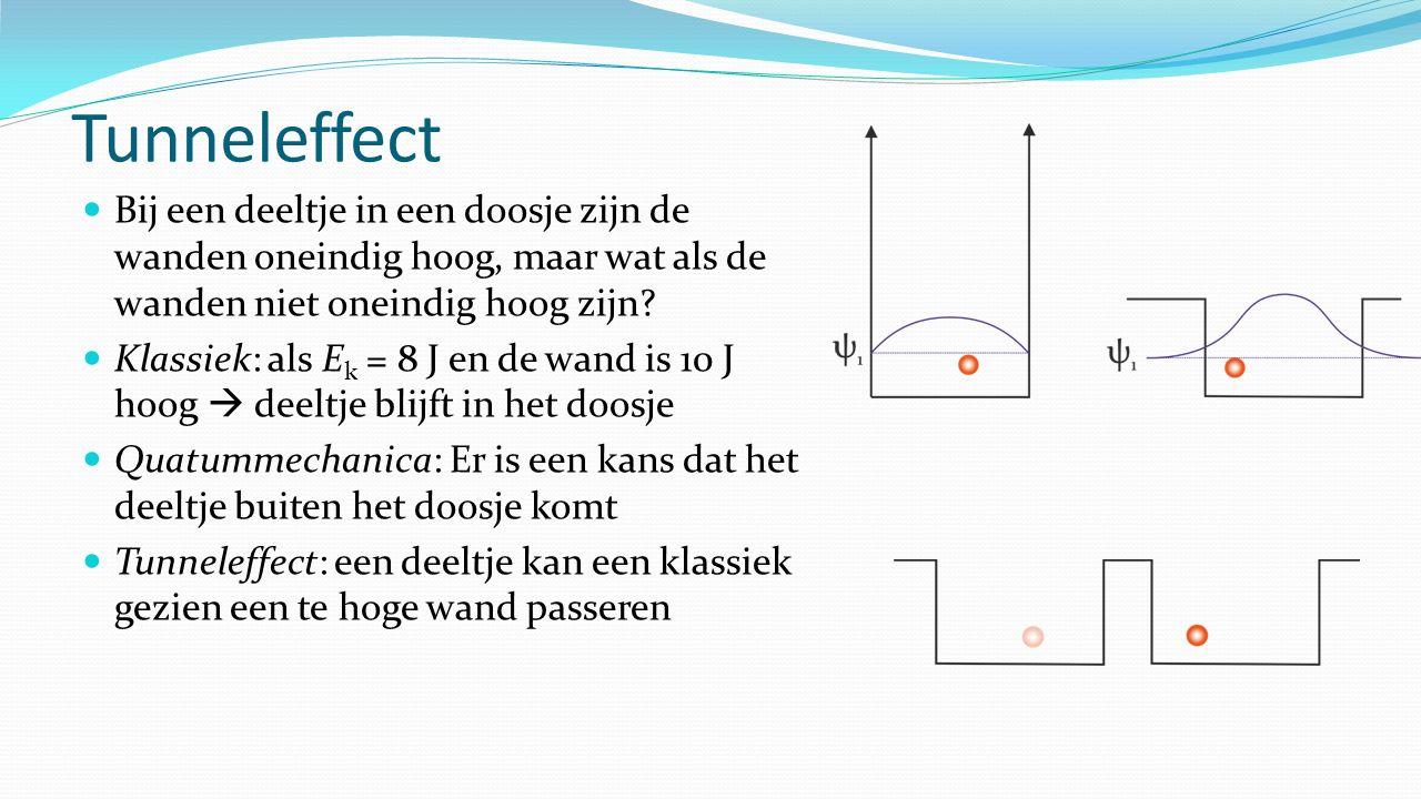 Tunneleffect Bij een deeltje in een doosje zijn de wanden oneindig hoog, maar wat als de wanden niet oneindig hoog zijn