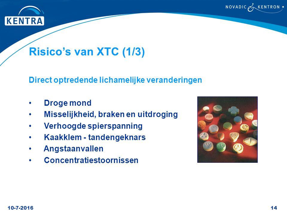 Risico's van XTC (1/3) Direct optredende lichamelijke veranderingen