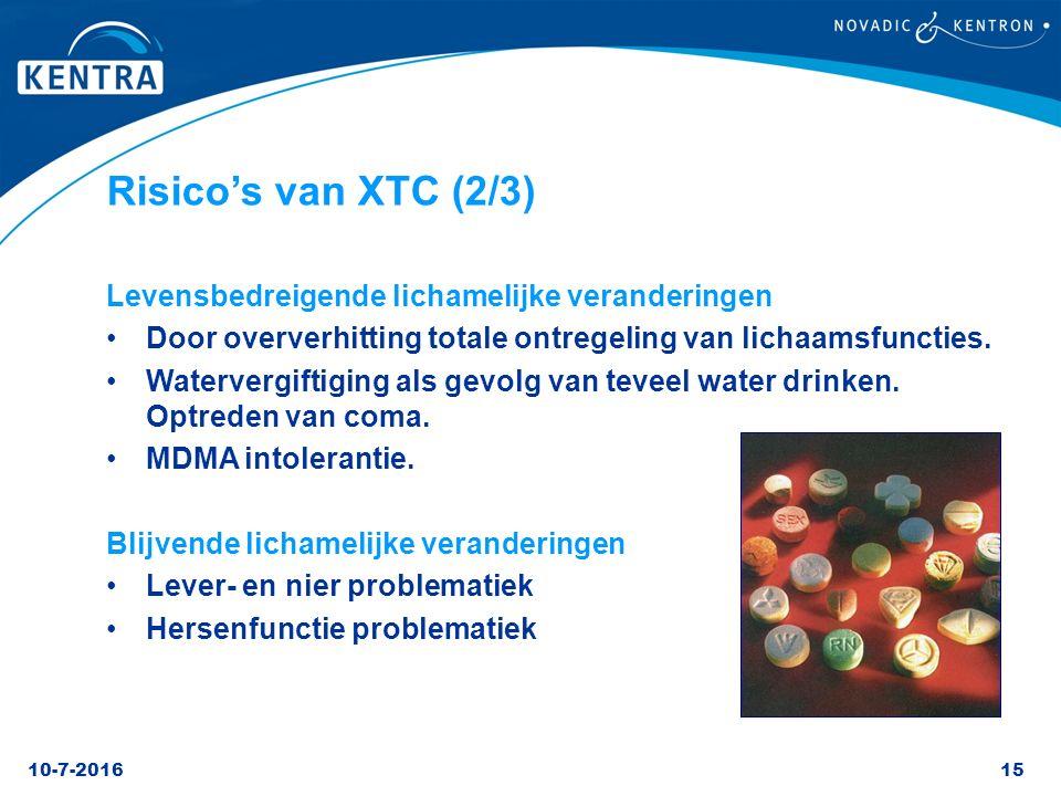 Risico's van XTC (2/3) Levensbedreigende lichamelijke veranderingen