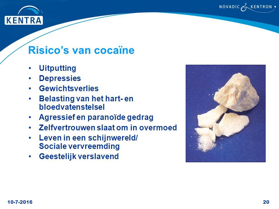 Risico's van cocaïne Uitputting Depressies Gewichtsverlies