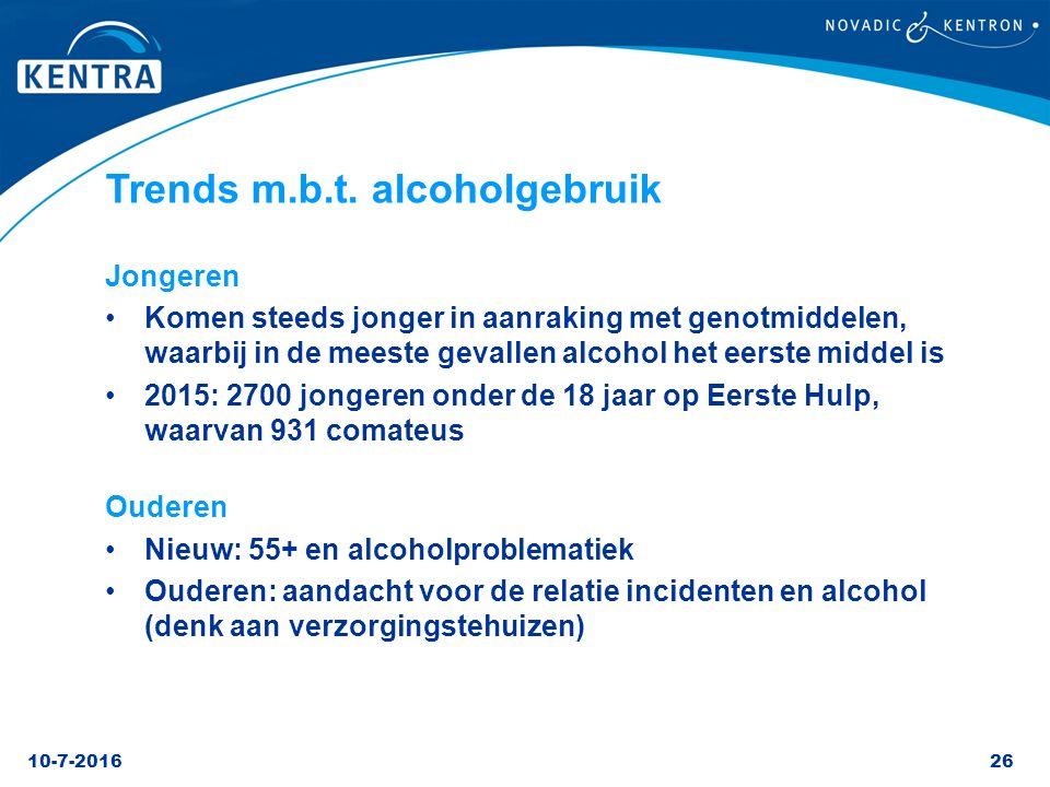 Trends m.b.t. alcoholgebruik