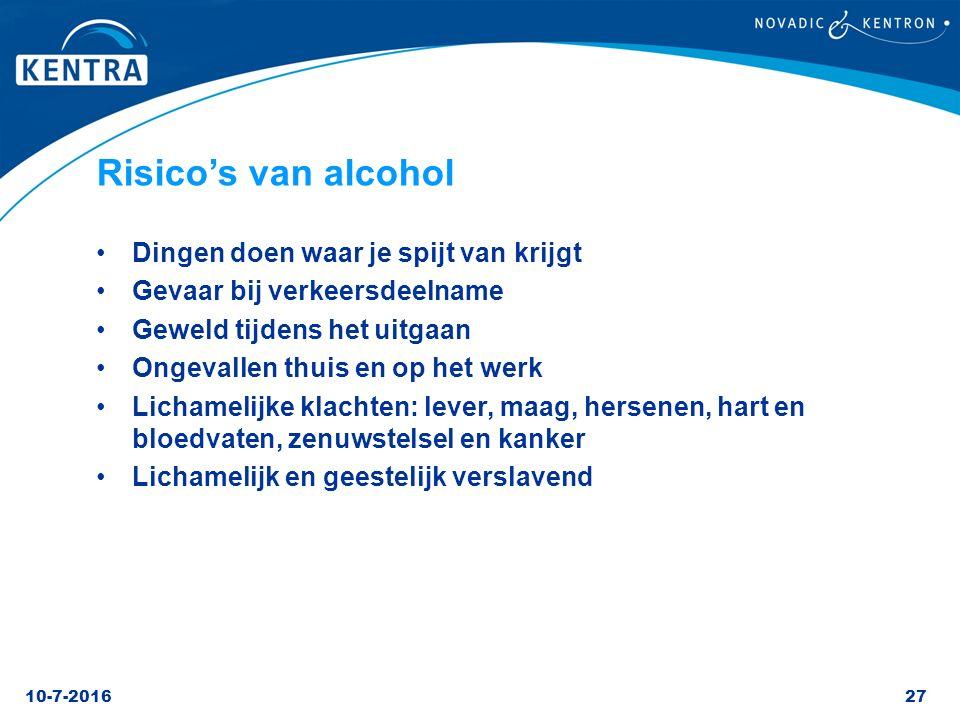 Risico's van alcohol Dingen doen waar je spijt van krijgt