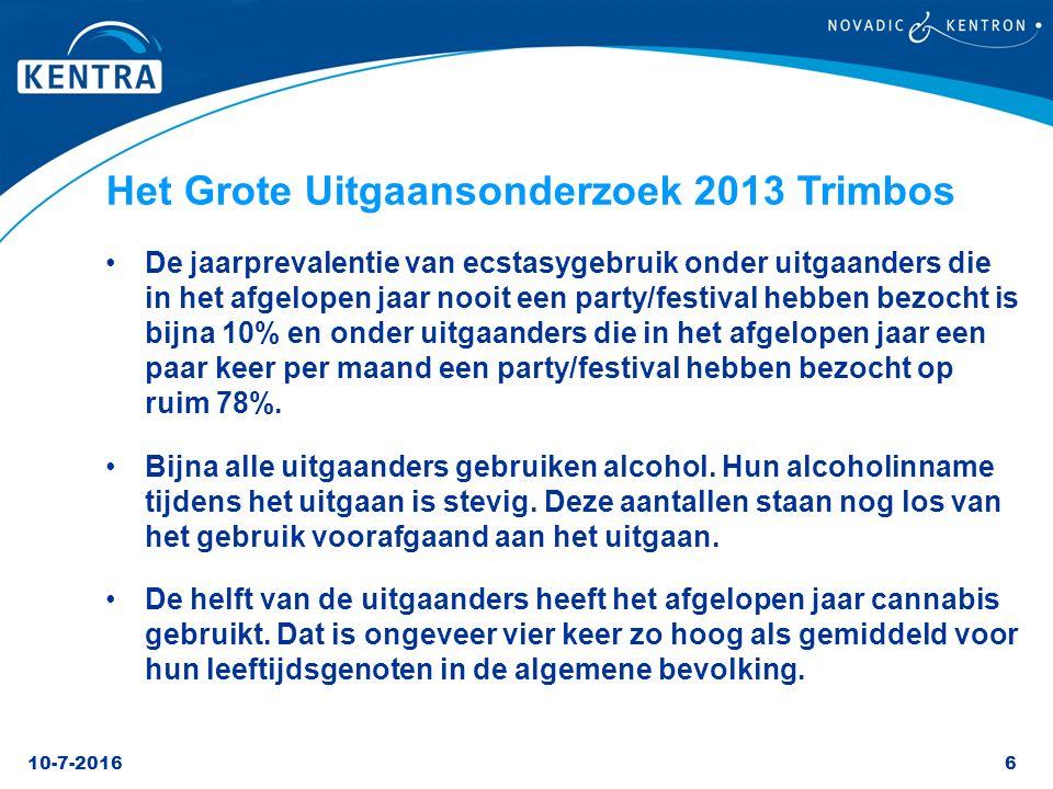 Het Grote Uitgaansonderzoek 2013 Trimbos