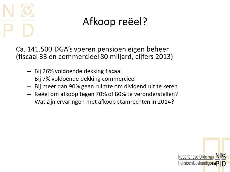 Afkoop reëel Ca. 141.500 DGA's voeren pensioen eigen beheer
