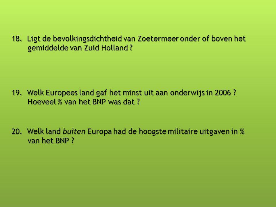 18. Ligt de bevolkingsdichtheid van Zoetermeer onder of boven het gemiddelde van Zuid Holland