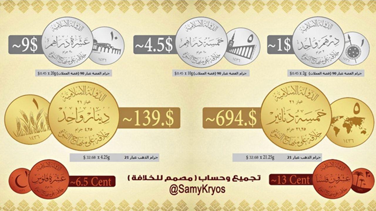 Waar haalt ISIS hun geld vandaan