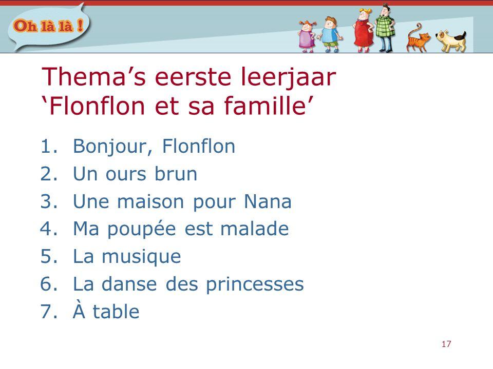 Thema's eerste leerjaar 'Flonflon et sa famille'
