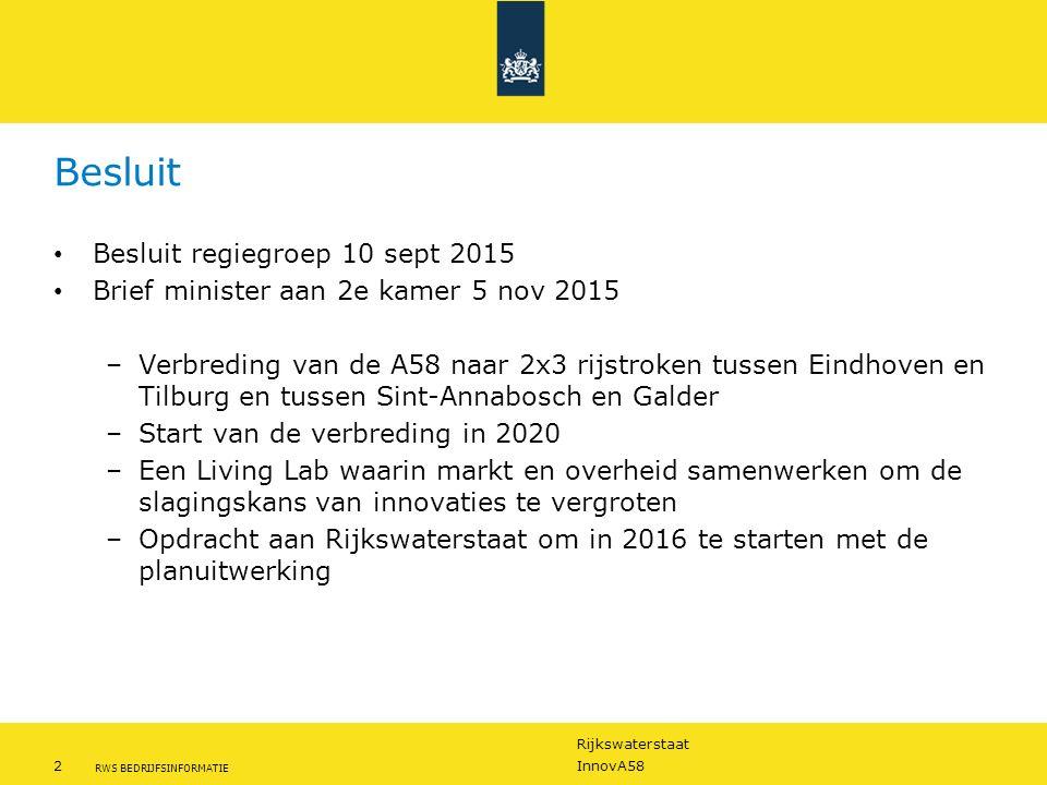 Besluit Besluit regiegroep 10 sept 2015