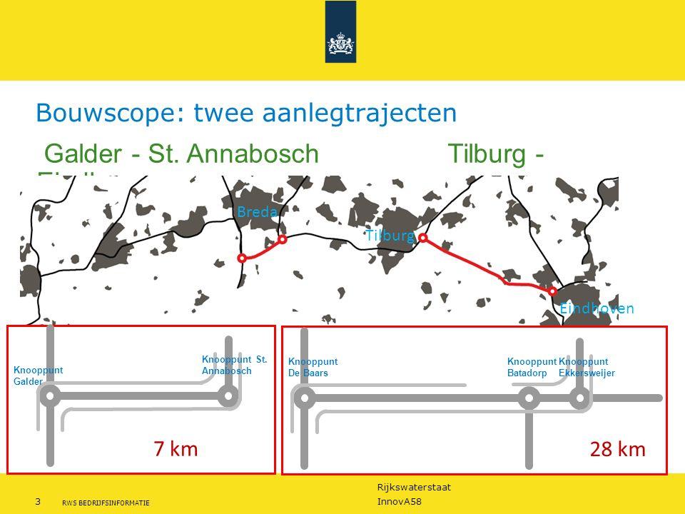 Bouwscope: twee aanlegtrajecten