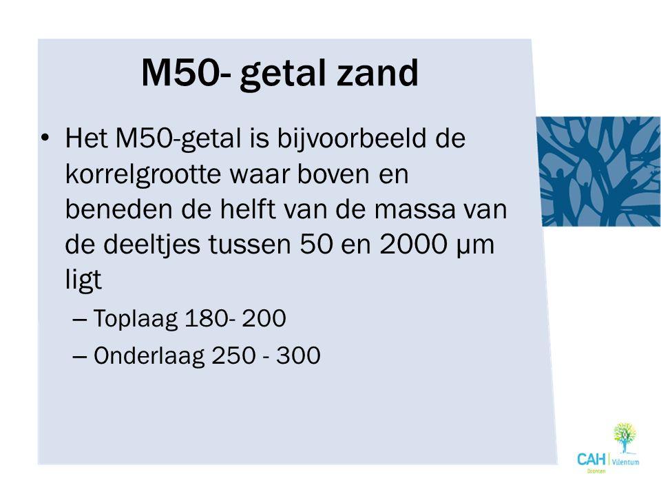 M50- getal zand Het M50-getal is bijvoorbeeld de korrelgrootte waar boven en beneden de helft van de massa van de deeltjes tussen 50 en 2000 μm ligt.