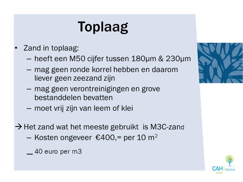 Toplaag 40 euro per m3 Zand in toplaag: