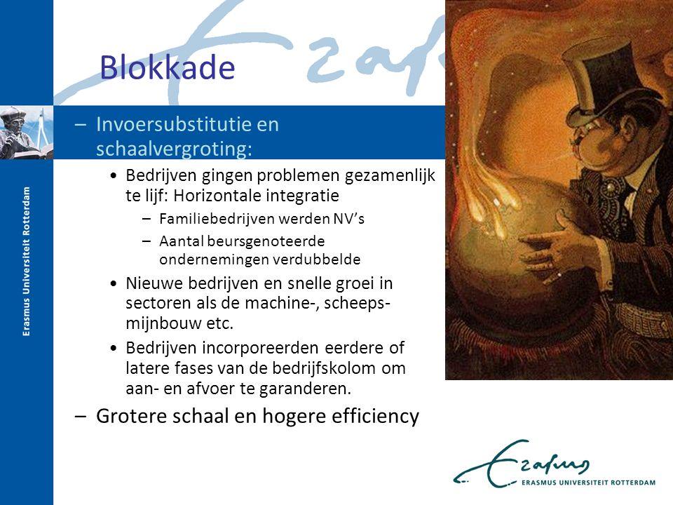 Blokkade Invoersubstitutie en schaalvergroting: