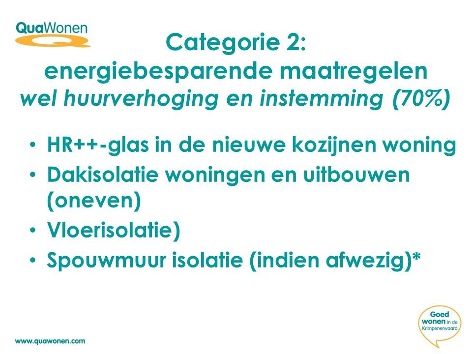 Categorie 2: energiebesparende maatregelen wel huurverhoging en instemming (70%)