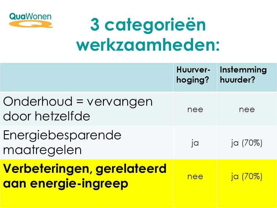 3 categorieën werkzaamheden: