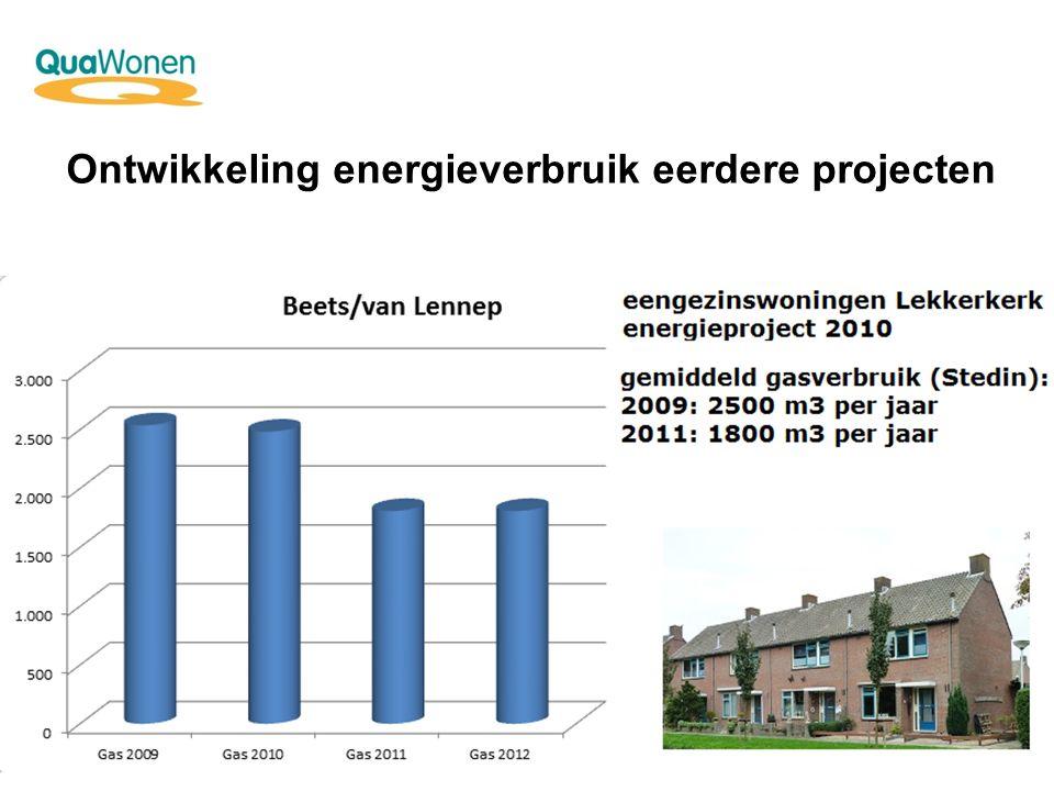 Ontwikkeling energieverbruik eerdere projecten