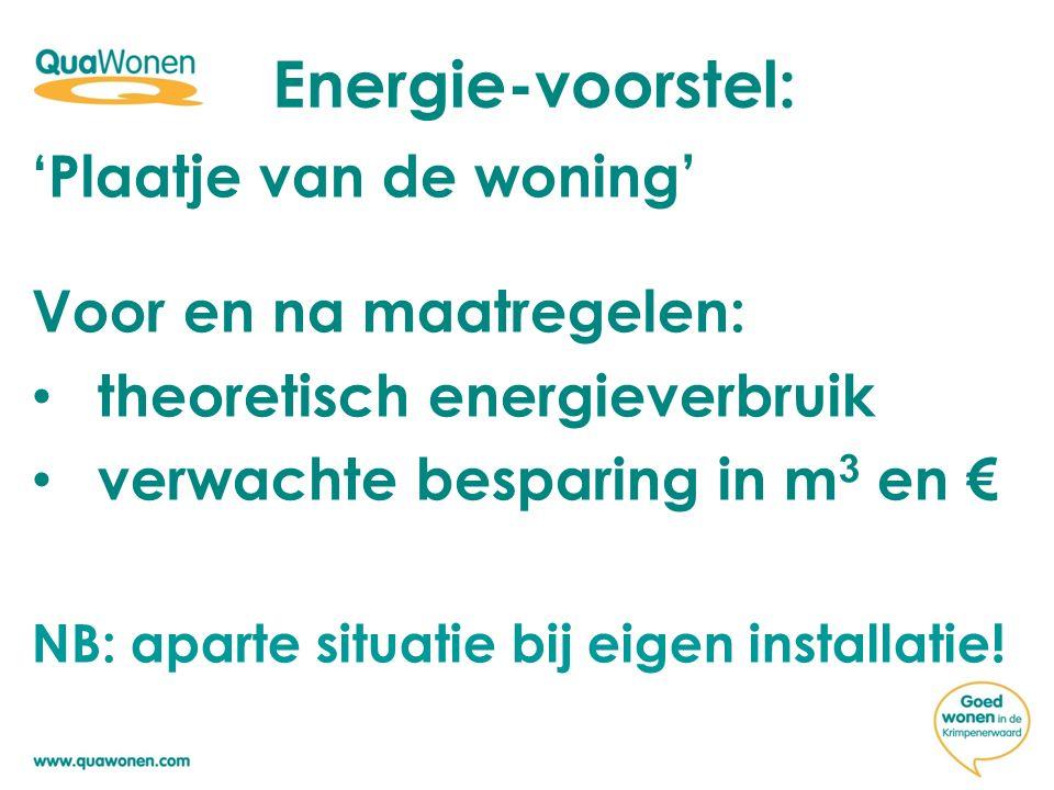 Energie-voorstel: 'Plaatje van de woning' Voor en na maatregelen: