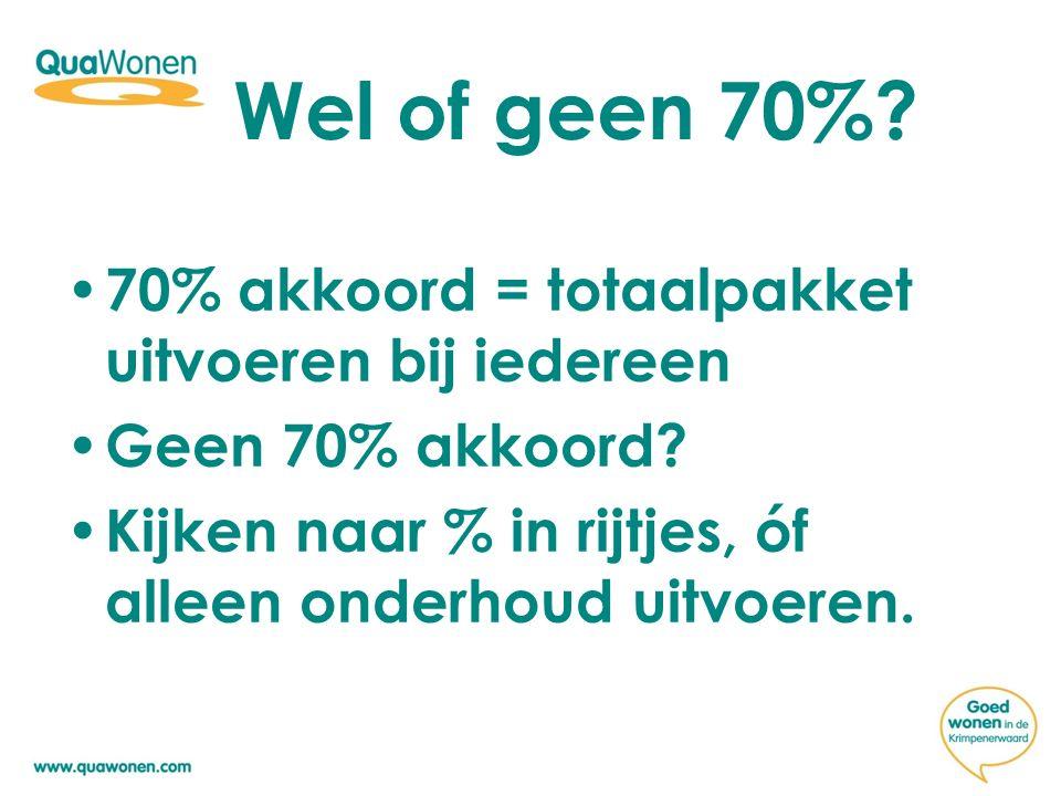 Wel of geen 70% 70% akkoord = totaalpakket uitvoeren bij iedereen