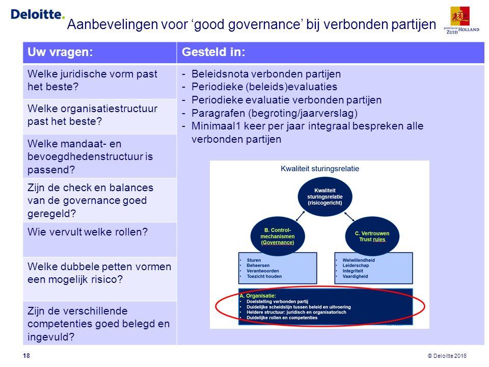 Governance en vertrouwen