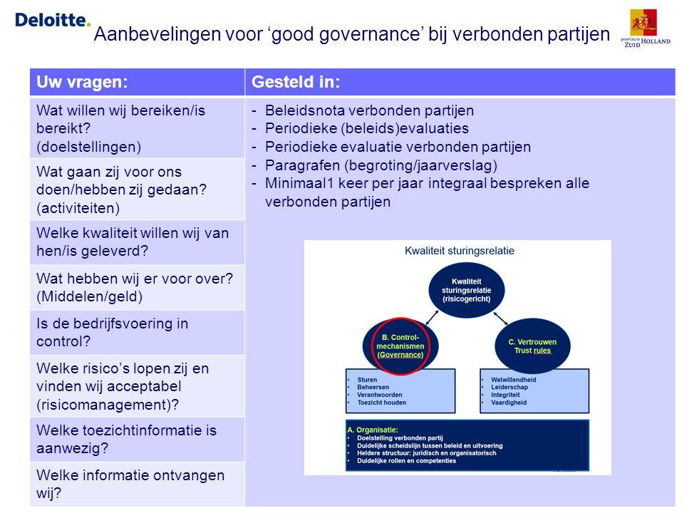 Aanbevelingen voor 'good governance' bij verbonden partijen