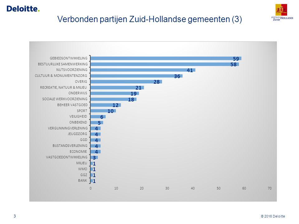 'Grootte' verbonden partijen (16 of meer deelnemende gemeenten)