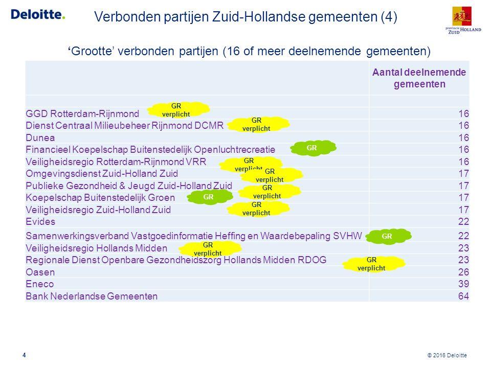 Vernieuwing Besluit begroting en verantwoording (BBV) Vernieuwing begrotingsopzet (2017) Verbonden partijen