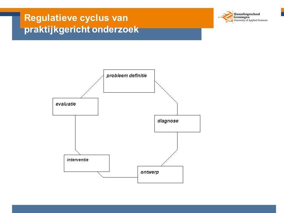 Regulatieve cyclus van praktijkgericht onderzoek