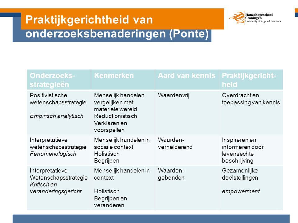 Praktijkgerichtheid van onderzoeksbenaderingen (Ponte)