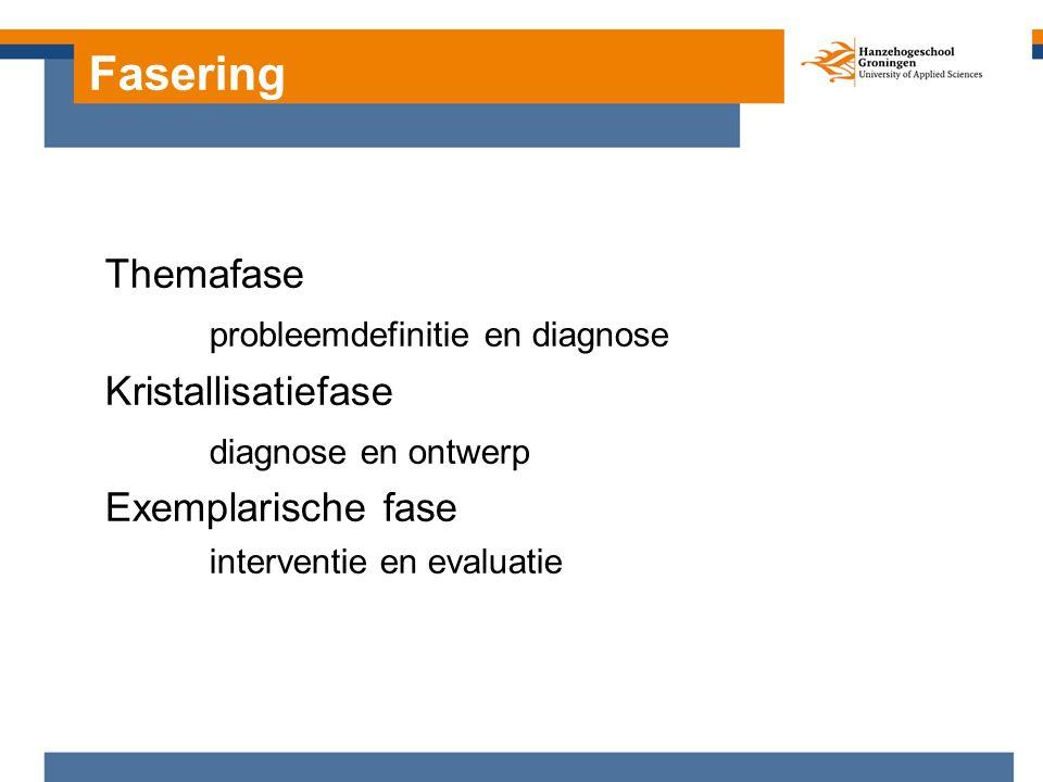 Fasering Themafase probleemdefinitie en diagnose Kristallisatiefase