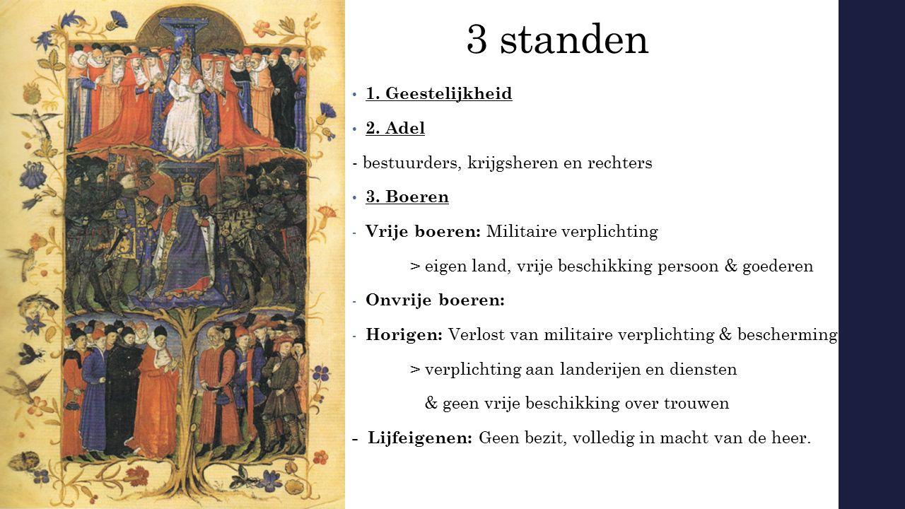 3 standen 1. Geestelijkheid 2. Adel