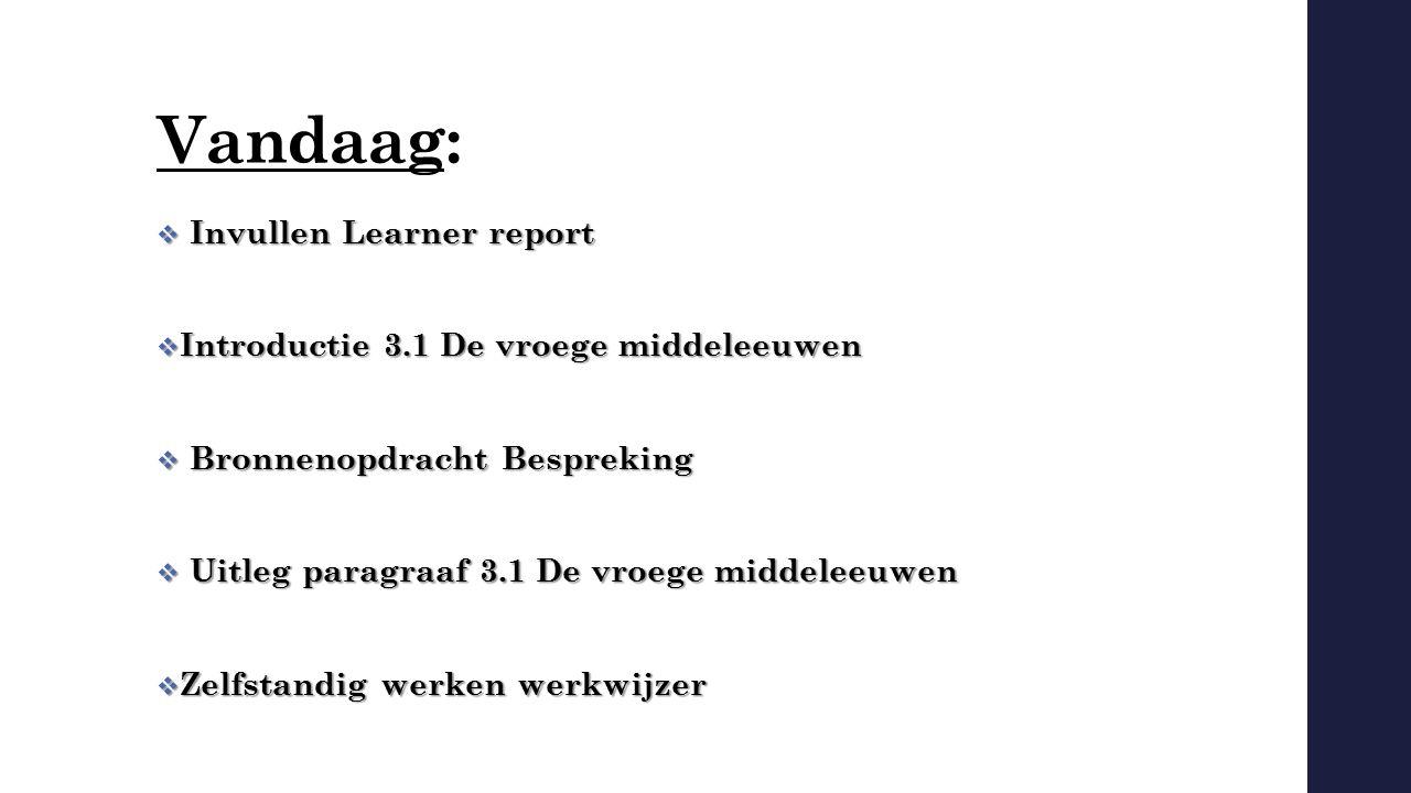 Vandaag: Invullen Learner report