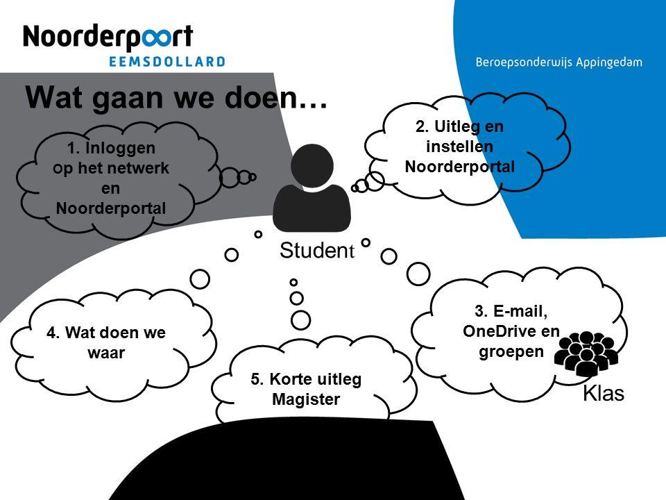 Wat gaan we doen… Student Klas 2. Uitleg en instellen Noorderportal