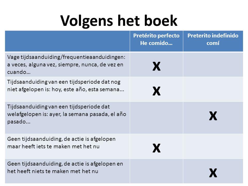 x Volgens het boek Pretérito perfecto He comido… Preterito indefinido