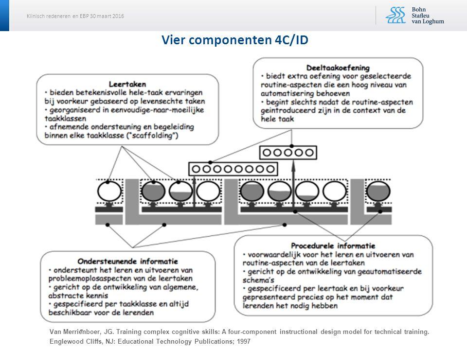 Vier componenten 4C/ID