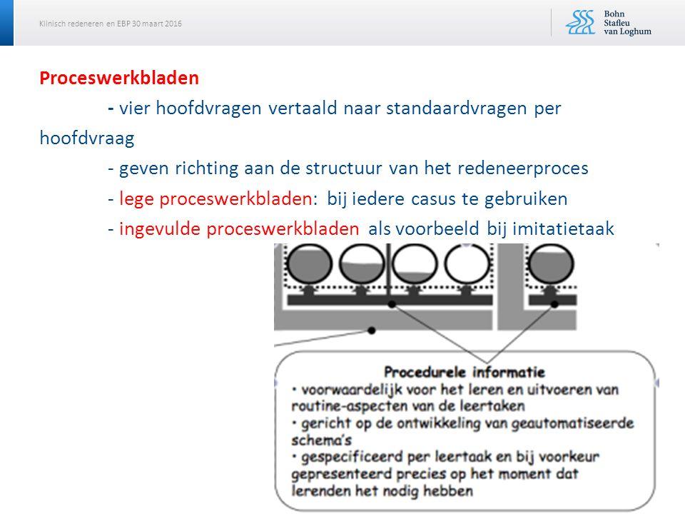 Proceswerkbladen - vier hoofdvragen vertaald naar standaardvragen per hoofdvraag - geven richting aan de structuur van het redeneerproces - lege proceswerkbladen: bij iedere casus te gebruiken - ingevulde proceswerkbladen als voorbeeld bij imitatietaak