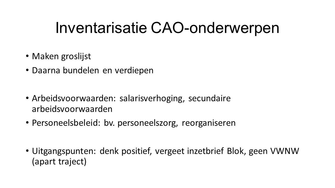 Inventarisatie CAO-onderwerpen